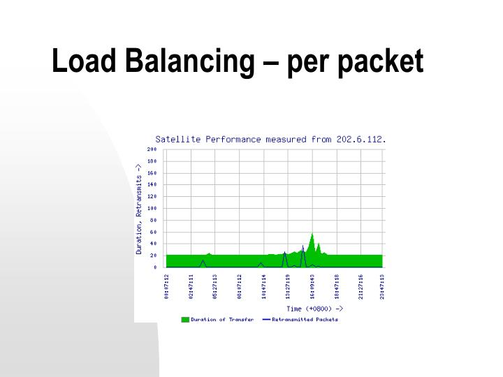 Load Balancing – per packet