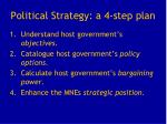 political strategy a 4 step plan