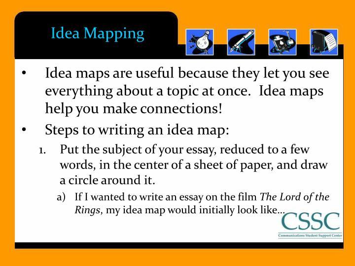 Idea Mapping
