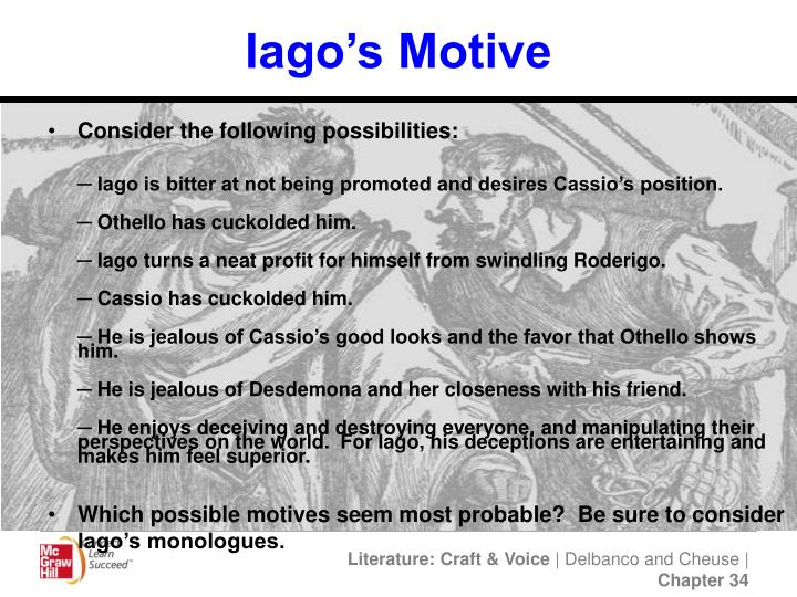 iagos motives