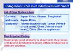 endogenous process of industrial development