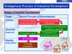 endogenous process of industrial development1