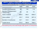 table 4 basic production statistics the case of electric appliance in wenzhou