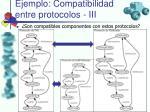 ejemplo compatibilidad entre protocolos iii