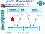 ejemplo compatibilidad entre protocolos iv
