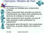 ejemplos modelo de hamlet et al