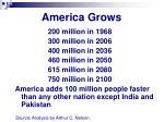 america grows