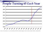 people turning 65 each year