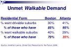 unmet walkable demand
