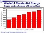 wasteful residential energy energy lost as percent of energy used