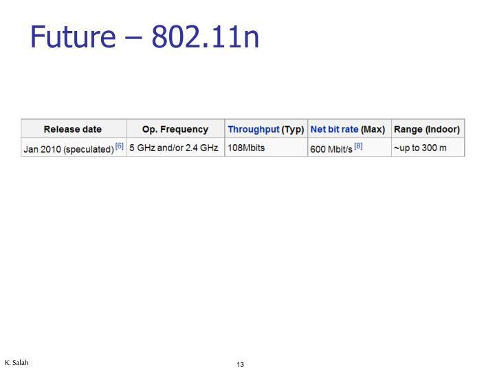 Future – 802.11n