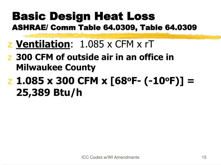 Basic Design Heat Loss