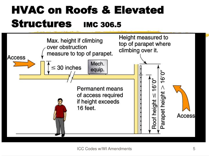 HVAC on Roofs & Elevated Structures