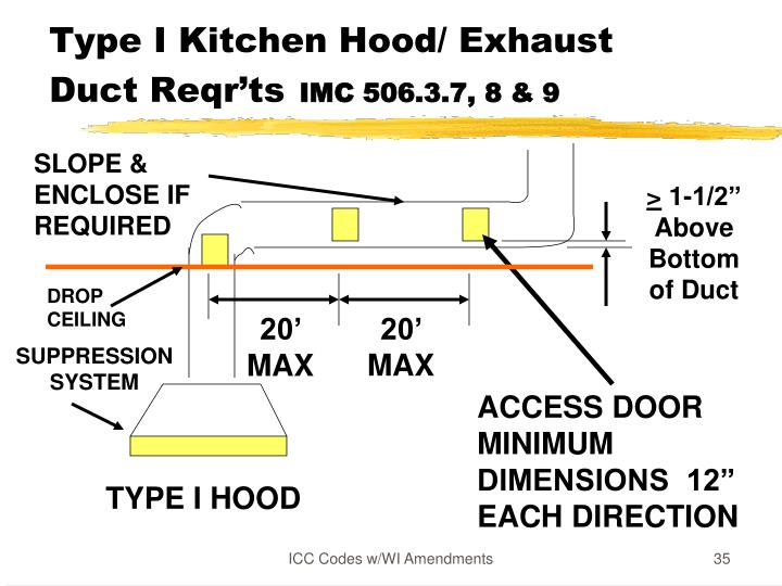 Type I Kitchen Hood/ Exhaust Duct Reqr'ts