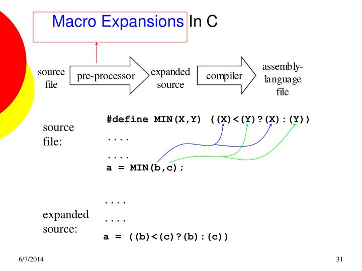 Macro Expansions