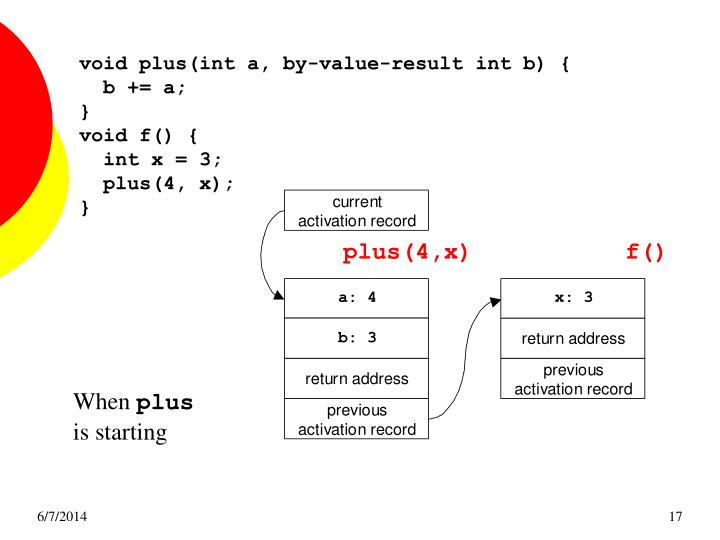 void plus(int a, by-value-result int b) {