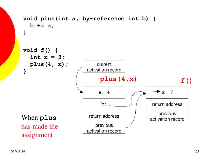 void plus(int a, by-reference int b) {
