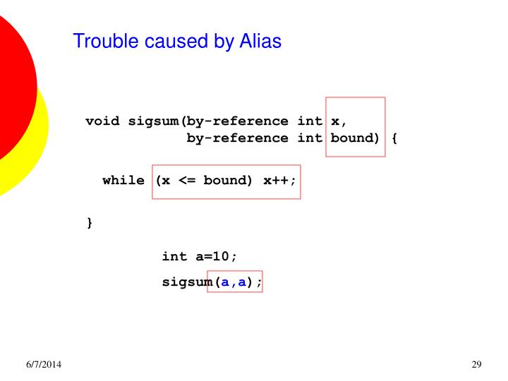 Trouble caused by Alias