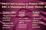 oral contraception in women with brca mutations or family history