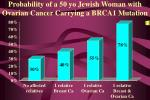probability of a 50 yo jewish woman with ovarian cancer carrying a brca1 mutation