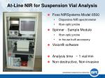 at line nir for suspension vial analysis