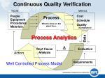 continuous quality verification