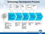 technology development process