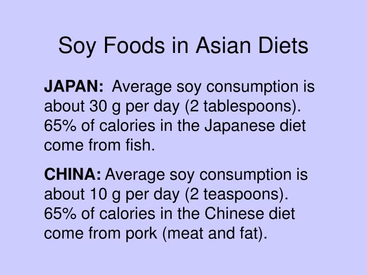 Soy Foods in Asian Diets
