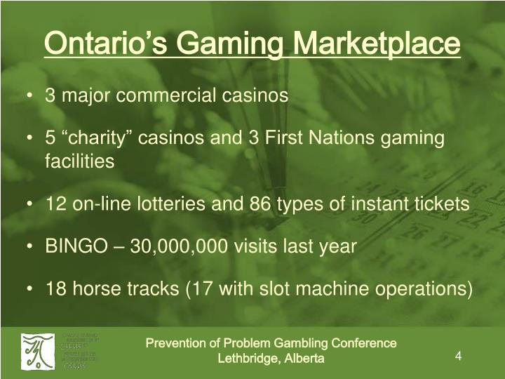 Ontario's Gaming Marketplace