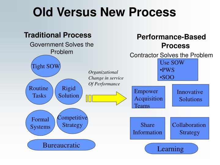 Old versus new process