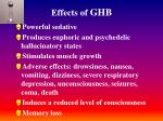 effects of ghb