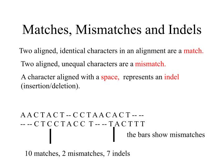 Matches, Mismatches and Indels