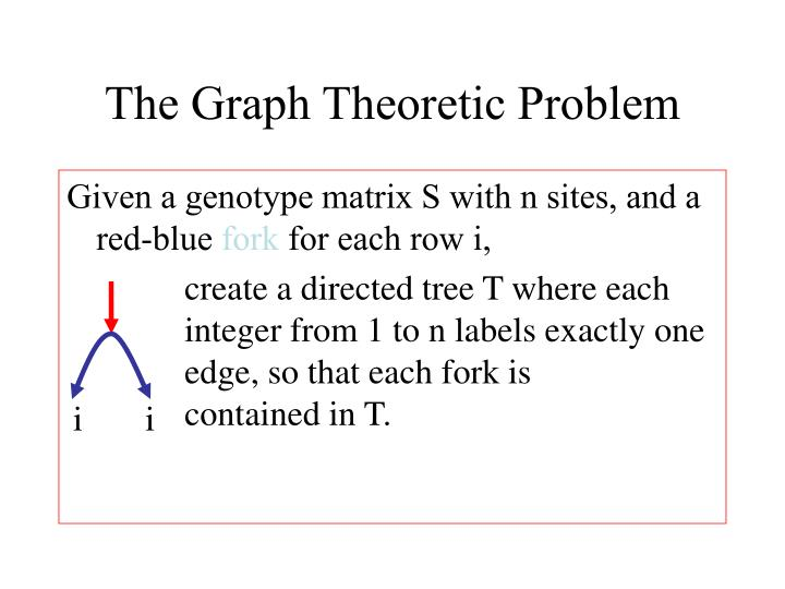 The Graph Theoretic Problem