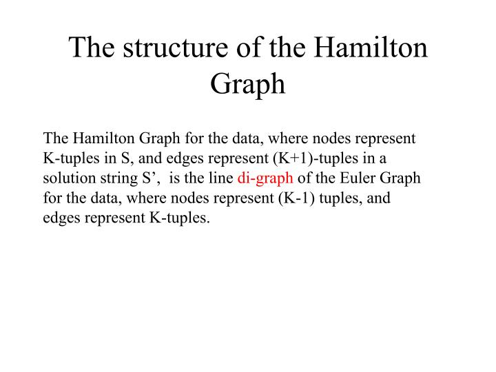 The structure of the Hamilton Graph