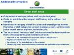 direct staff costs