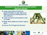 example from the food drink sector briter water
