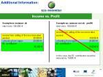 income vs profit
