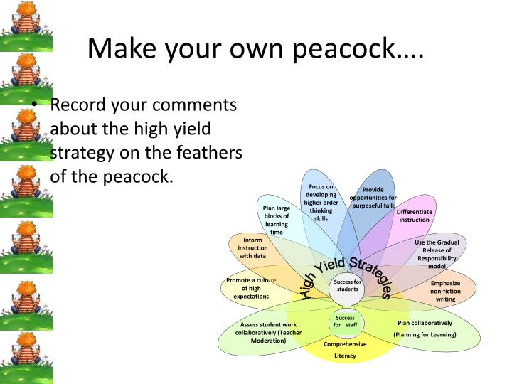 Make your own peacock….