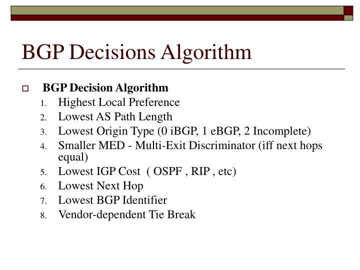 BGP Decisions Algorithm
