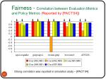 fairness correlation between evaluation metrics and policy metrics reported by pact 04