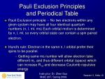 pauli exclusion principles and periodical table