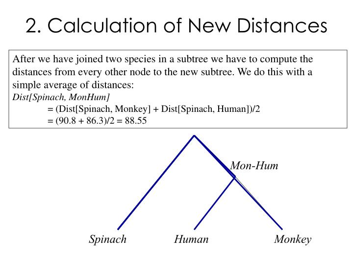 2. Calculation of New Distances