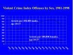 violent crime index offenses by sex 1981 1998