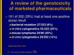 a review of the genotoxicity of marketed pharmaceuticals1