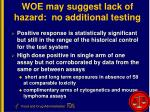 woe may suggest lack of hazard no additional testing
