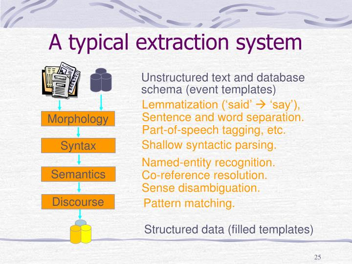 A typical extraction system