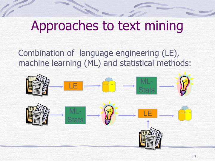 Approaches to text mining