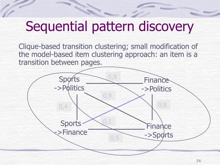 Sequential pattern discovery