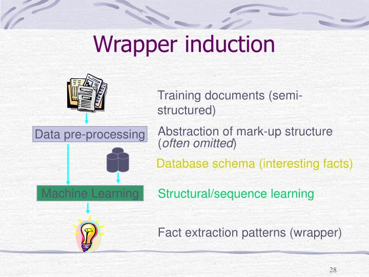 Wrapper induction