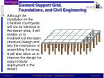element support grid foundations and civil engineering